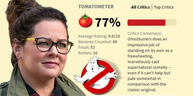 ghostbusters-critics