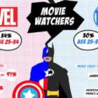 DC Marvel fans
