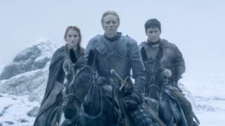 Game of Thrones Winds of Winter