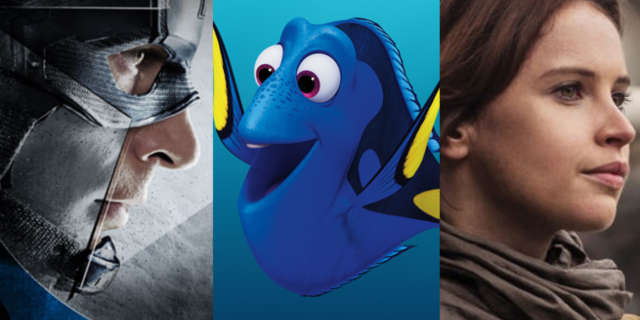 disney-2016-box-office-marvel-pixar-lucas