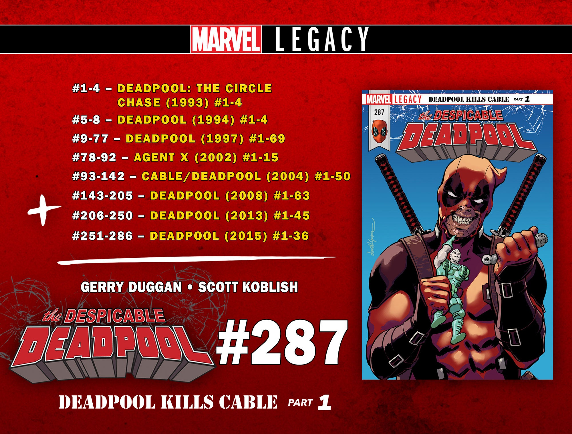 DESPICABLE DEADPOOL LEGACY RENUMBERING