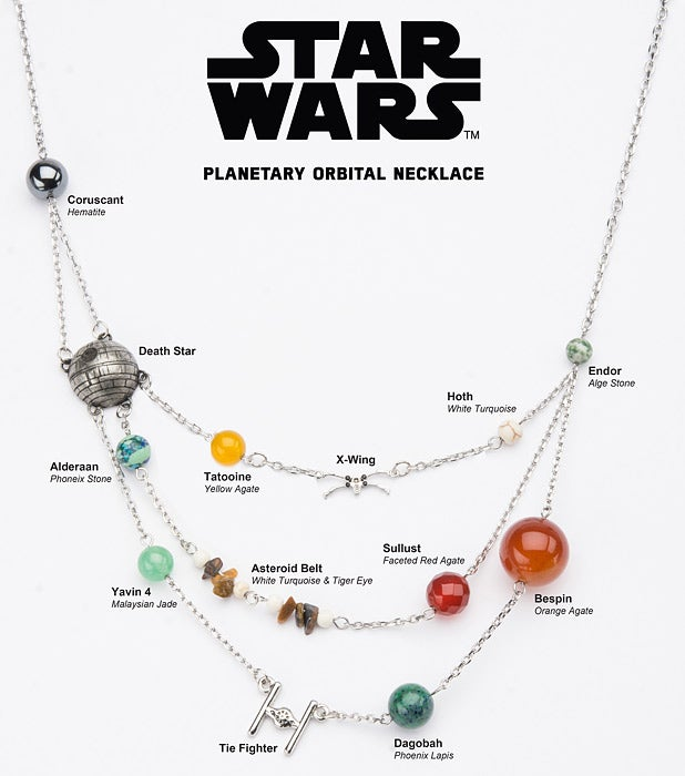 kglo sw planetary necklace labels
