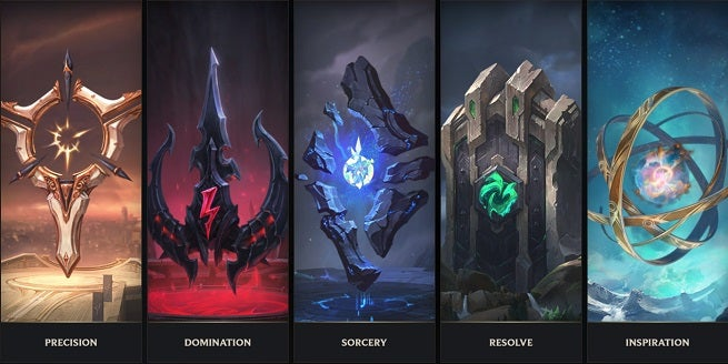 League of Legends Rune Paths