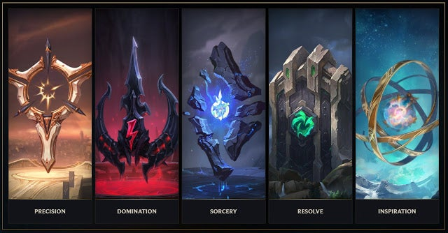 League of Legends Sep  28 PBE Update Breakdown