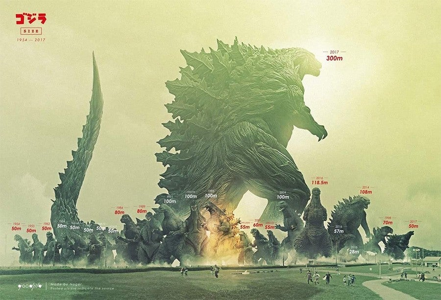 Godzilla-2017-Size-Comparison