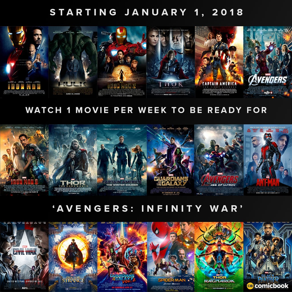 Here Is the Best MCU Viewing Order Before 'Avengers ...