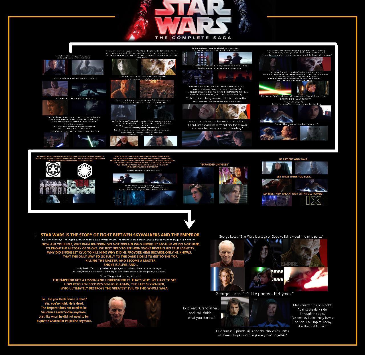 Star Wars Fan Theory Palpatine Snoke Connection