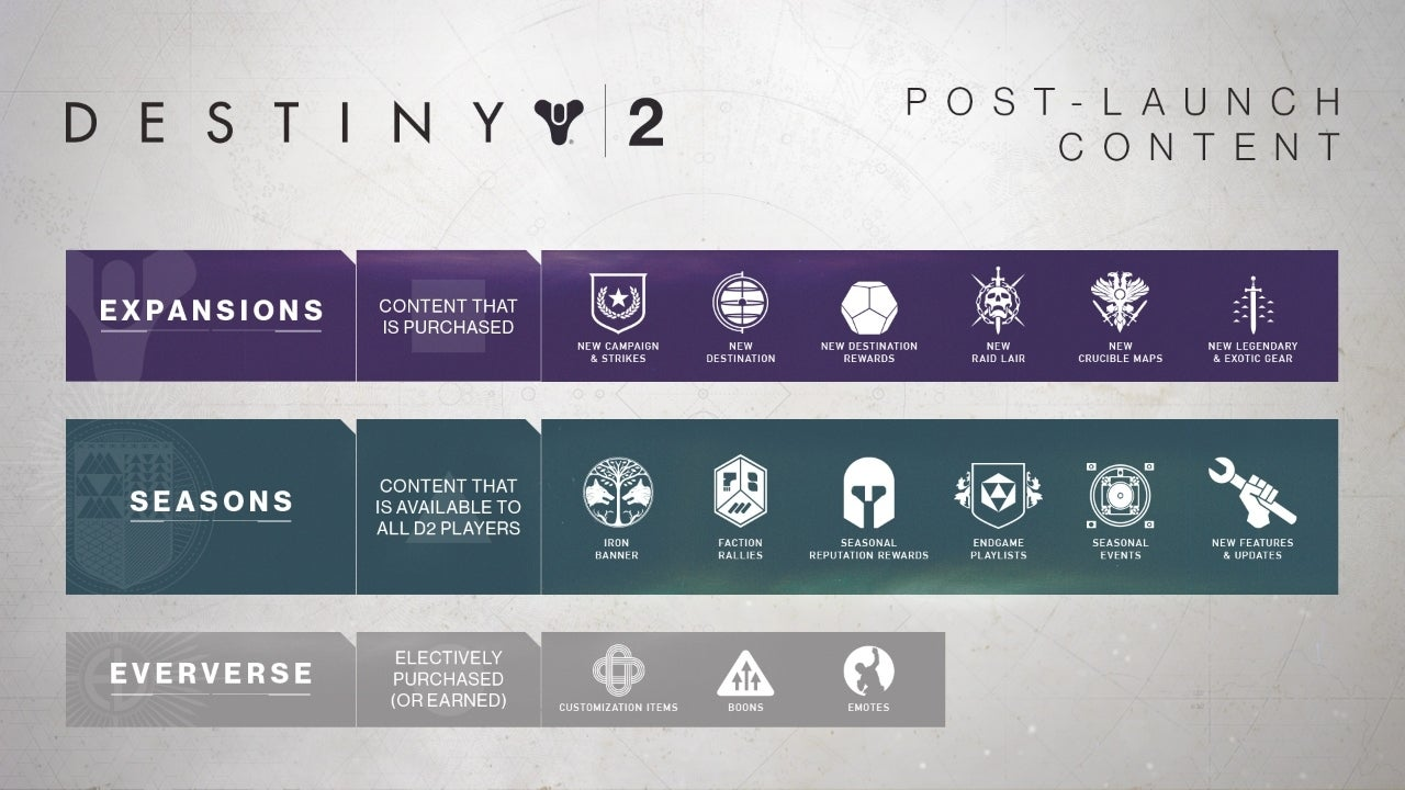 01112018_post_launch_content