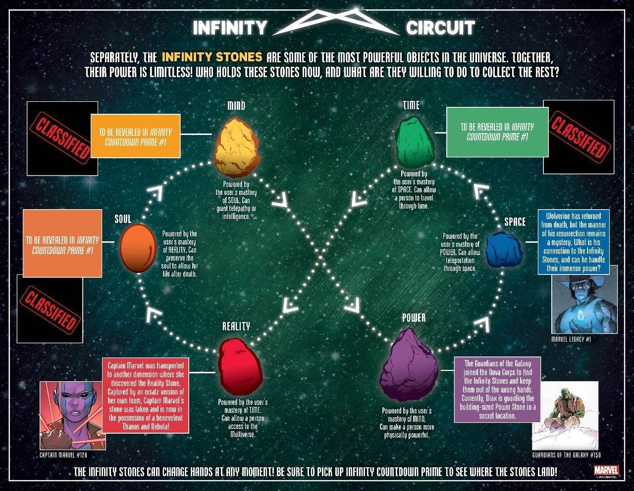 InfinityCircuit