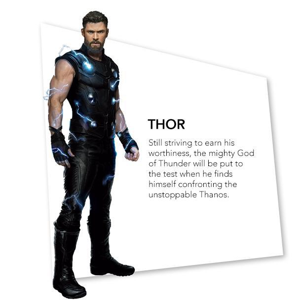 New Avengers Infinity War Character Bios Confirm Spider