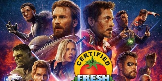 HIghest Rated Avengers Rotten Tomatoes