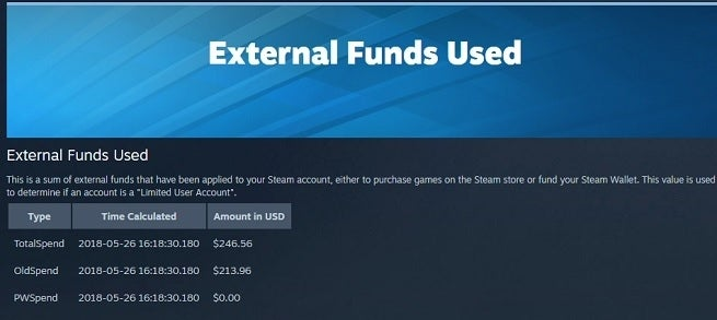 This Tool Calculates Every Dollar You've Ever Spent on Steam