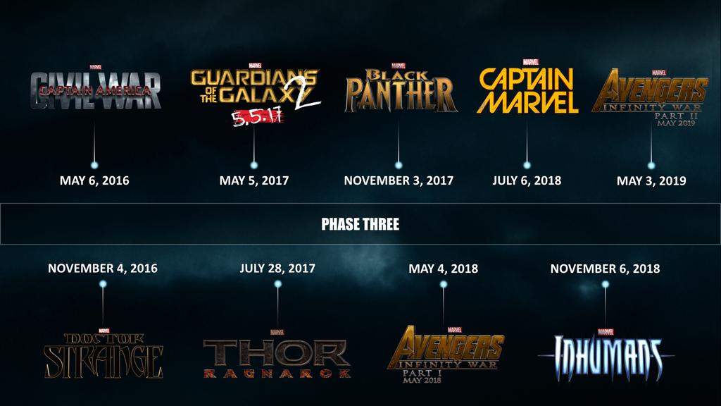 marvel film schedule