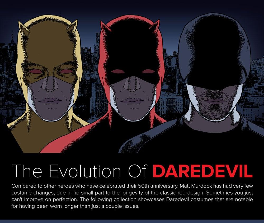 See The Evolution Of Daredevil S Costume