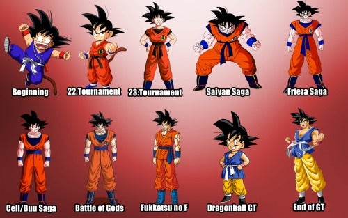 Dragon Ball Z Characters Through The Years