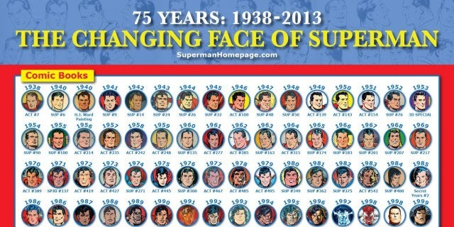 Many Faces of Superman