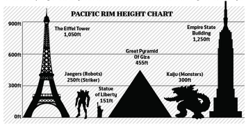pacific rim art book scans  pacific-rim-infographic