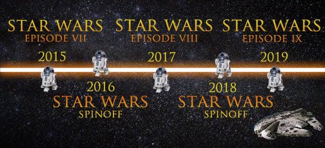 Star Wars Disney Movie Plans Disney's Star Wars Plans
