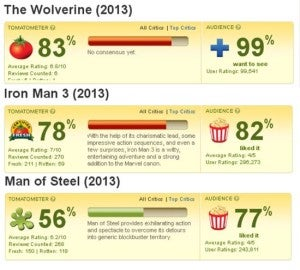 The Wolverine Rotten Tomatoes