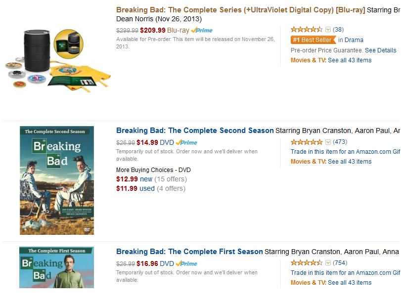 Breaking Bad Finale Hype Drives Massive Online Sales