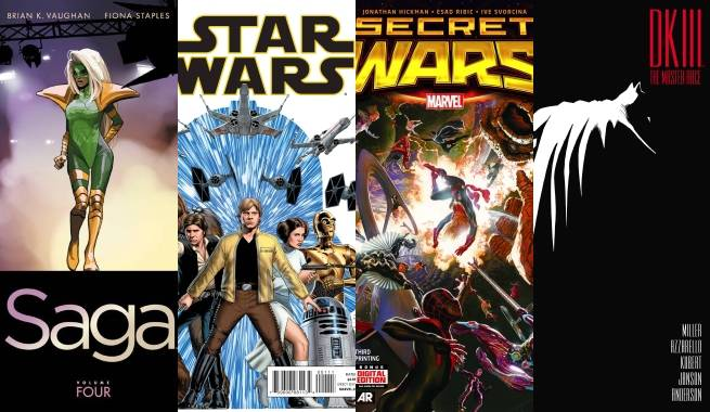 Comic Book Sales 2015