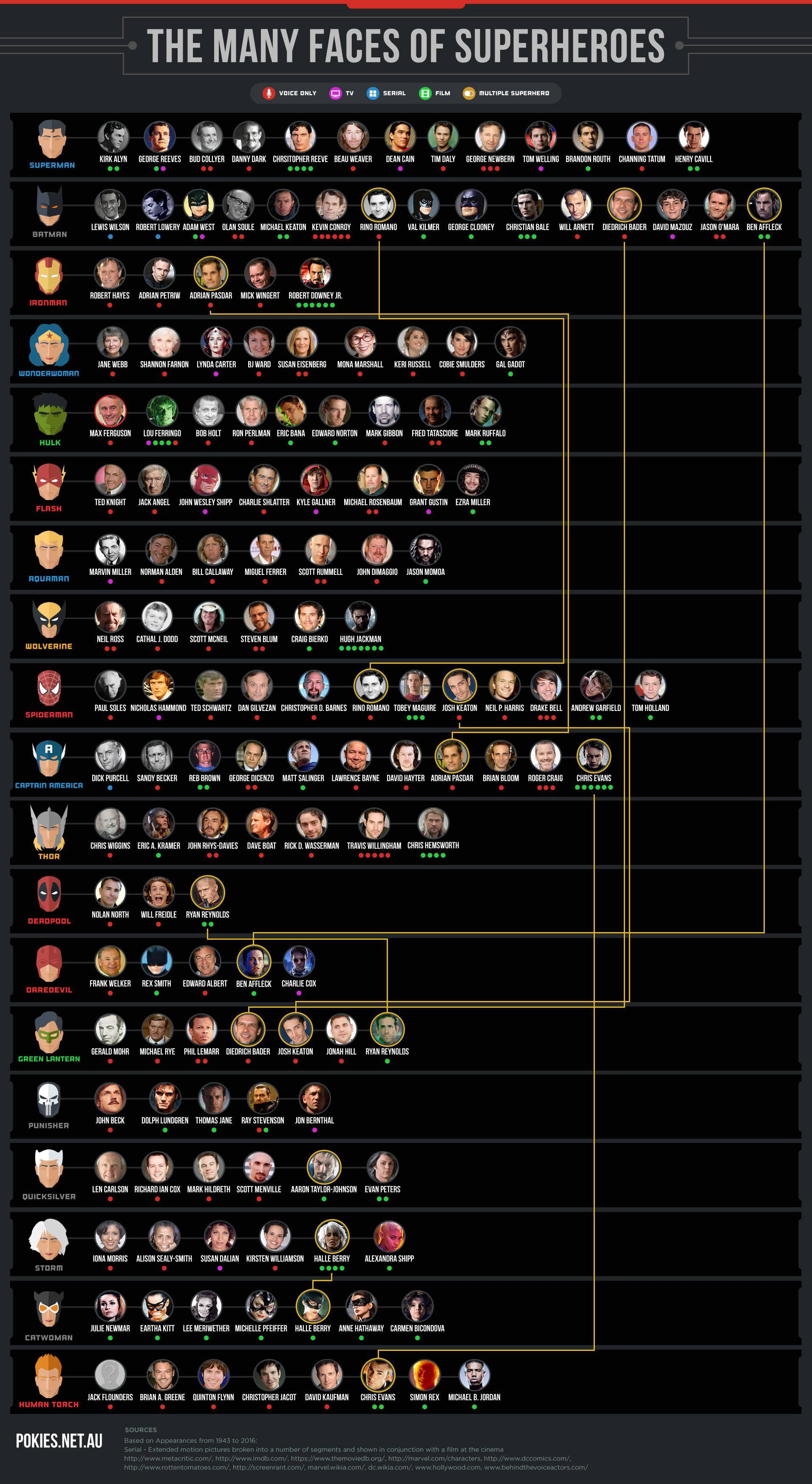 massive-superhero-star-infographic