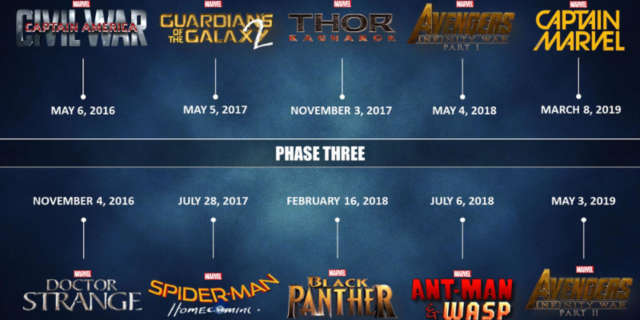 Marvel Phase 3 Movie Logos