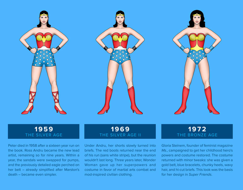 Wonder Woman Costume 1950s - 1974