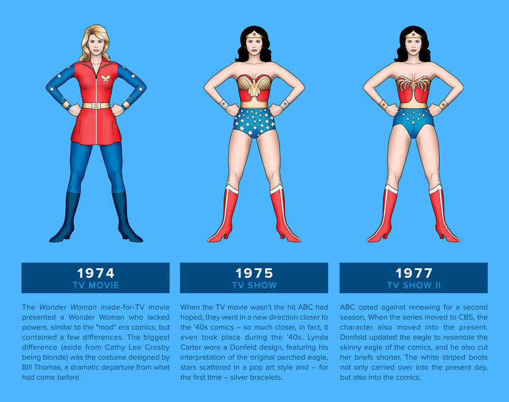 Wonder Woman Costume 1974 - 1977
