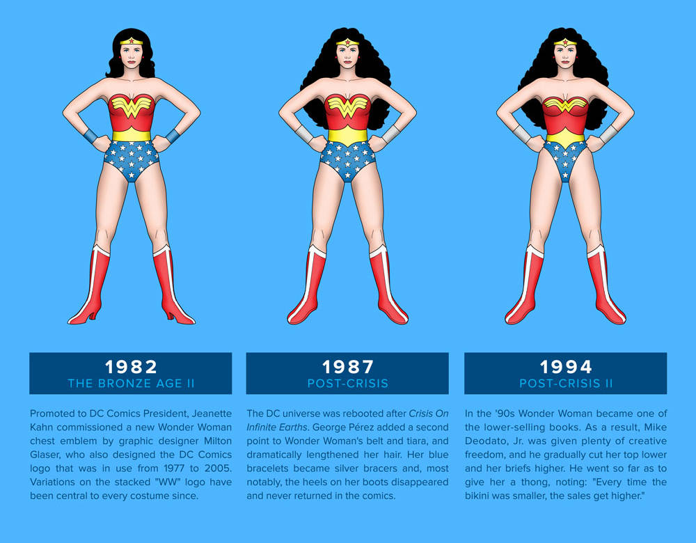 Wonder Woman Costume 1982 - 1994