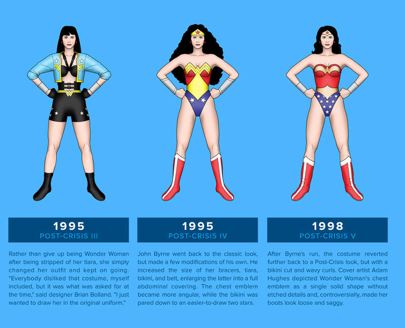 Wonder Woman Costume 1995 - 1998