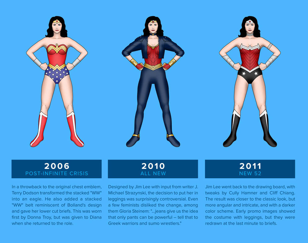 Wonder Woman Costume 2006 - 2011