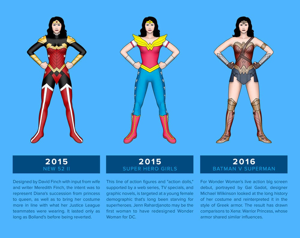 Wonder Woman Costume 2015 - 2016