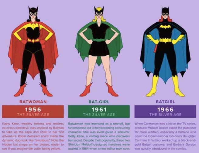 Batgirl-History-1