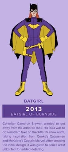 batgirl-of-burnside