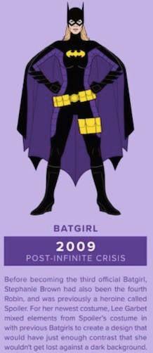 batgirl-Steph