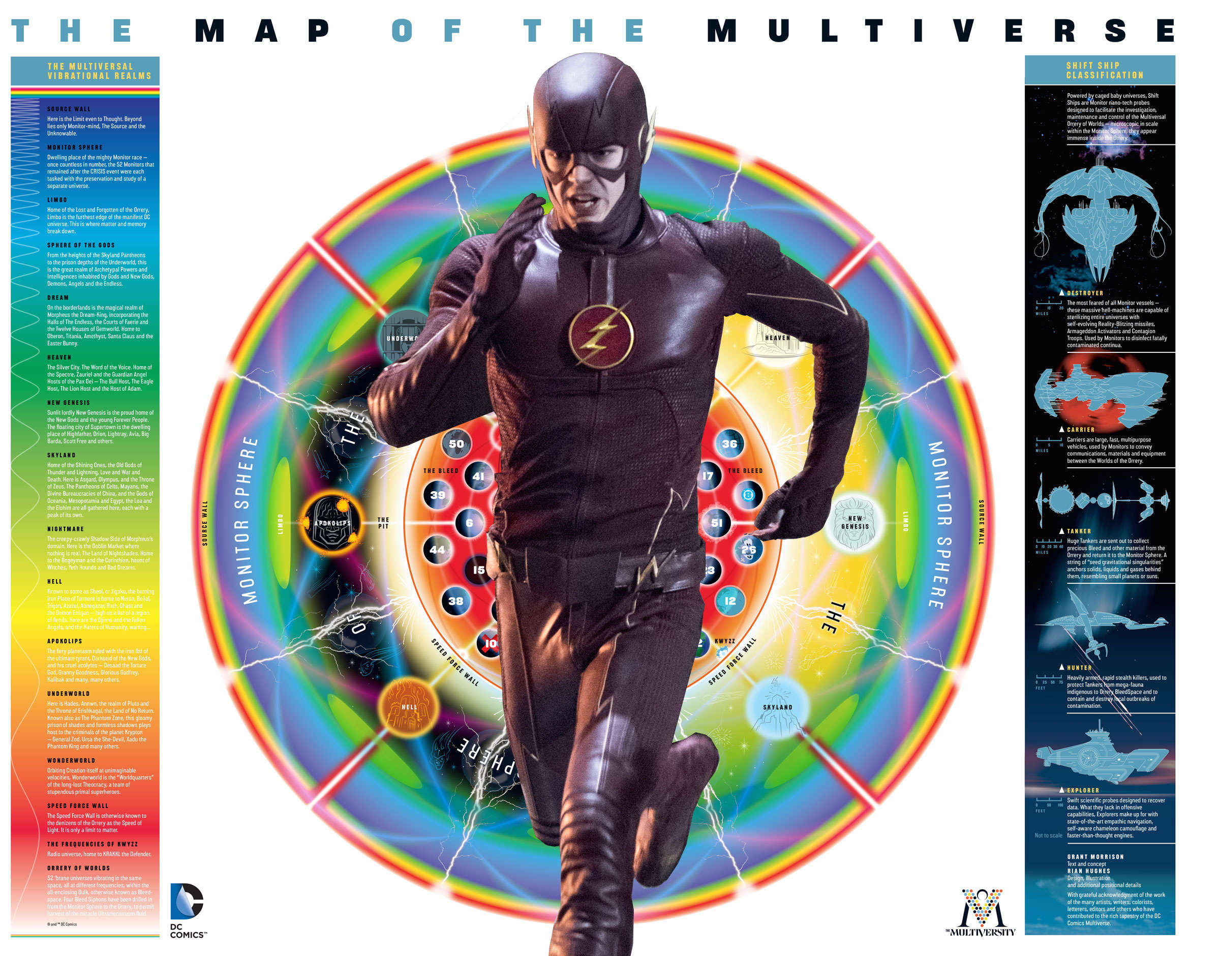 The Multiverse Map Of the Arrowverse on usa map of united states, usa map of legends, usa map of arizona,