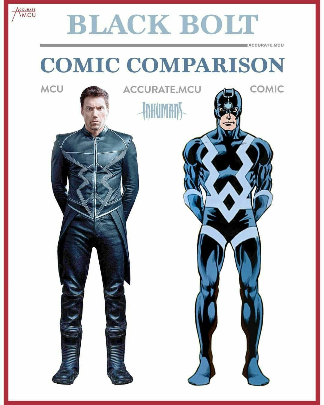 Comparing How The Mcu Portrays The Comic Characters