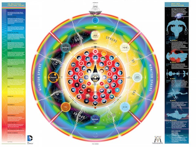 map-of-the-multiverse