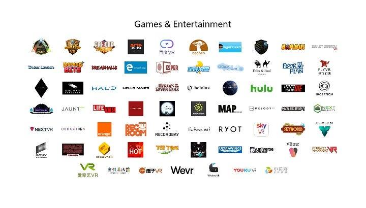 Microsoft Mixed Reality Partners