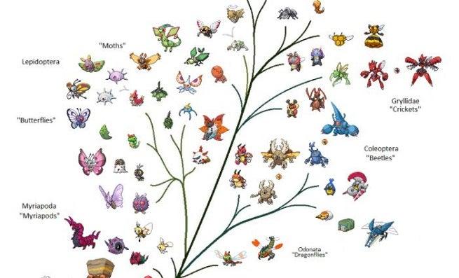 [Imagen: pokemon-tree-of-life-1016049.JPG]
