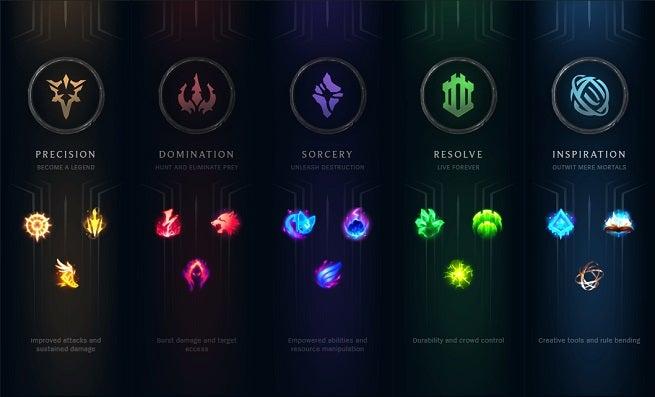 League Rune Changes