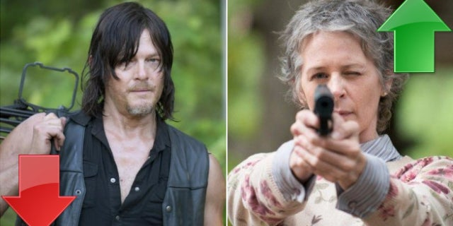walking dead power rankings daryl carol