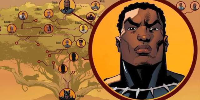 black-panther-wakanda-family-tree-video