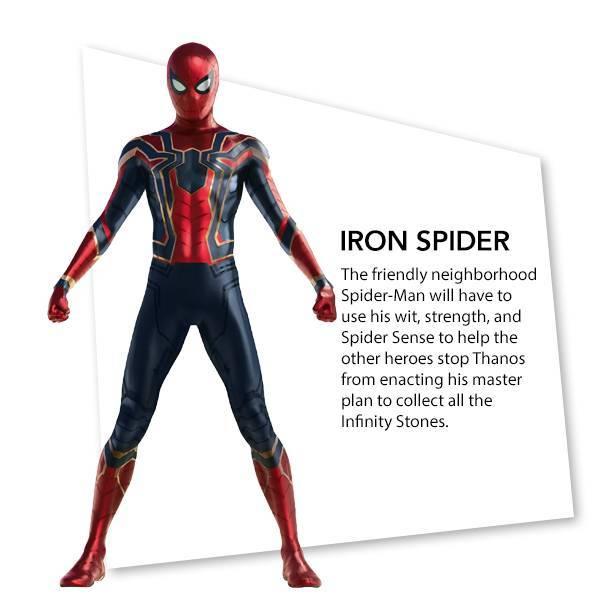 avengers-infinity-war-character-bios-spider-man