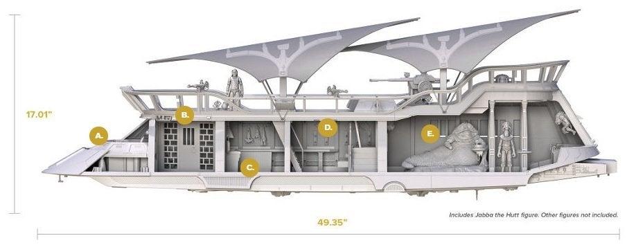 jabba sail barge interior