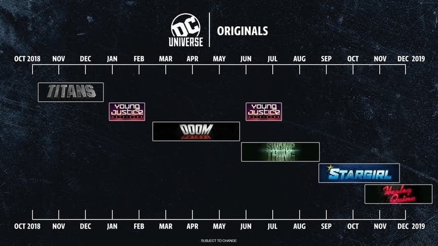 DC Streaming Service Timetable