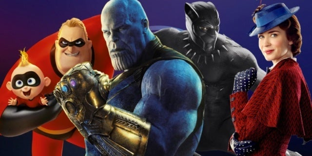 Disney movies 2018 comicbookcom