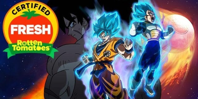 Dragon Ball Super Broly Rotten Tomatoes Score