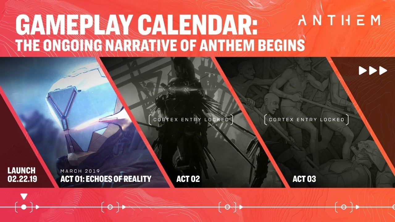 Road Ready Act >> BioWare Reveals First Look At 'Anthem' Post-Launch Roadmap